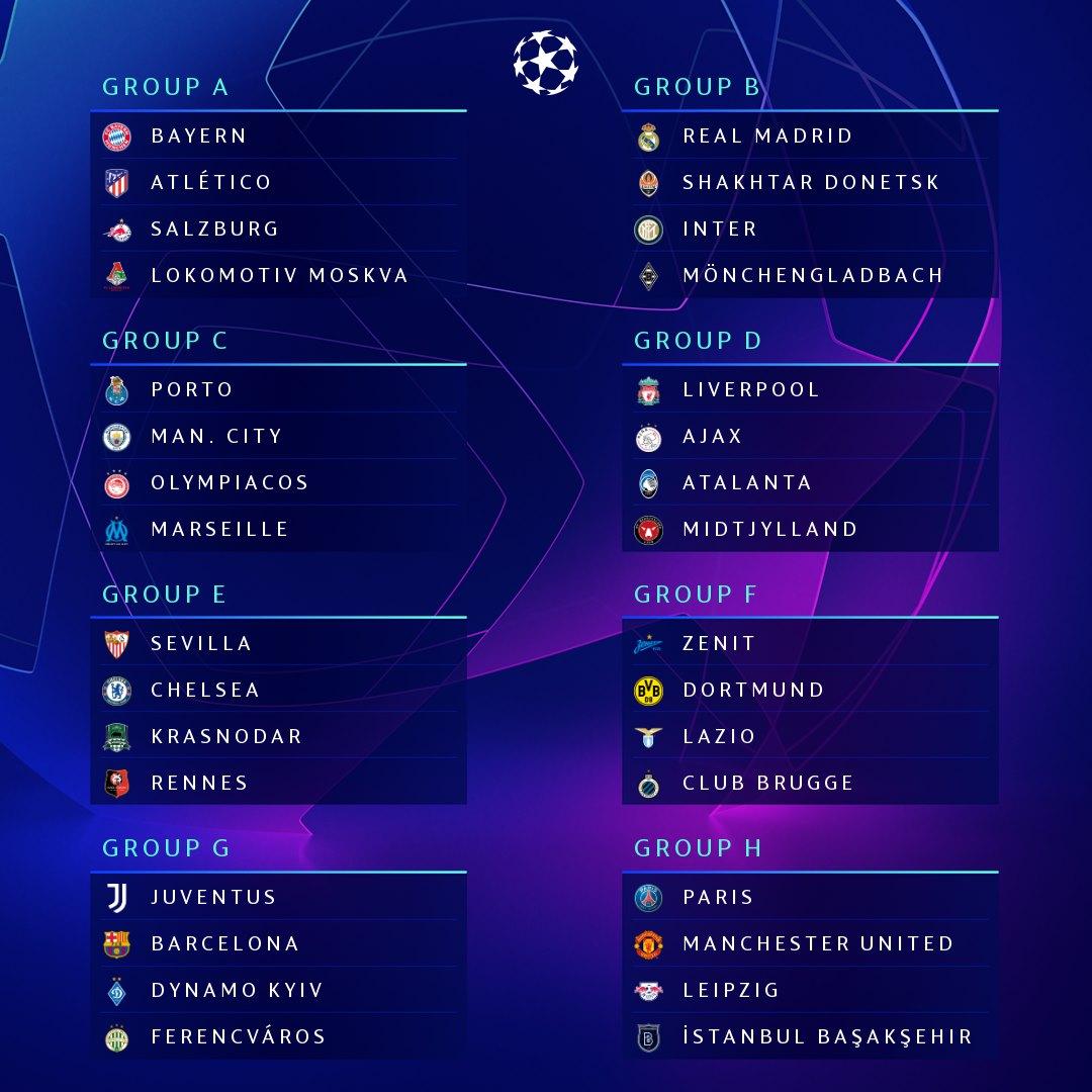 CHÍNH THỨC! Kết quả bốc thăm vòng bảng Champions League: Địa chấn 3 bảng đấu; M.U rơi cửa tử; Ronaldo đại chiến Messi - Bóng Đá