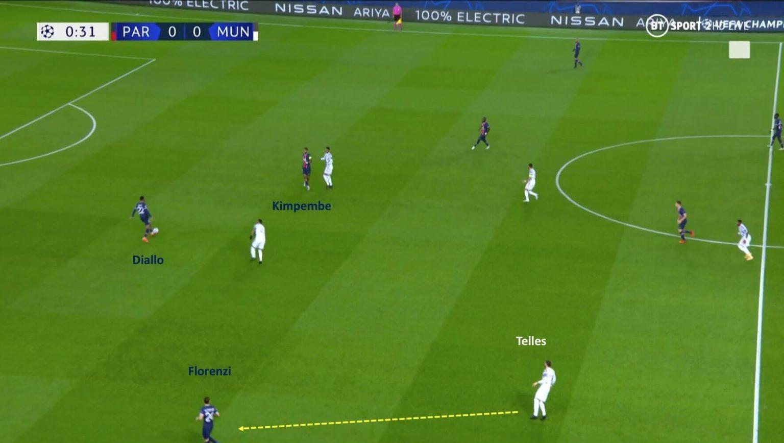 Mổ băng PSG 1-2 M.U: Pressing tầm cao, Solskjaer loại Matic & Pogba là có lý do - Bóng Đá