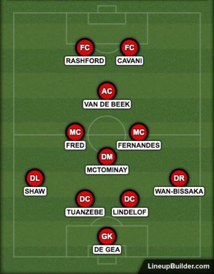 Đội hình M.U mạnh nhất mà CĐV muốn thấy: Không Pogba lẫn Maguire - Bóng Đá