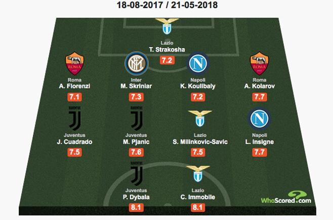 Trung vệ Inter không màng đến việc gia nhập Barca - Bóng Đá