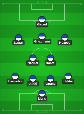 Pháp sẽ chơi với đội hình nào ở World Cup ? - Bóng Đá