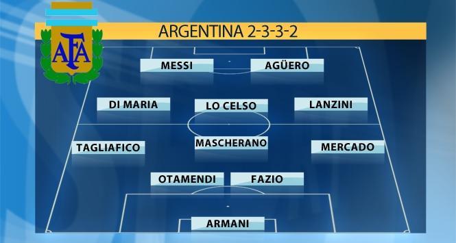 Argentina sẽ chơi đội hình siêu tấn công tại World Cup ? - Bóng Đá