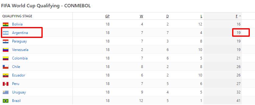 Giovani Lo Celso sẽ khỏa lấp điểm yếu của Argentina - Bóng Đá