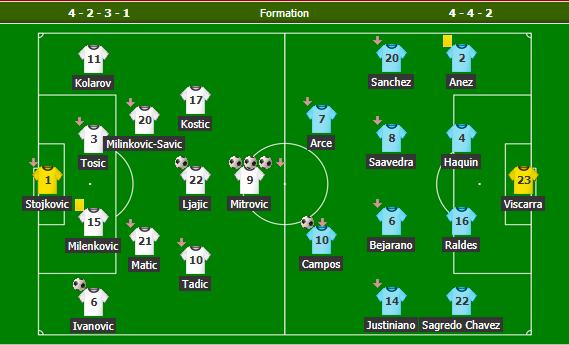 Tiền đạo Newcastle lập hattrick giúp Serbia đè bẹp Bolivia 5-1 - Bóng Đá