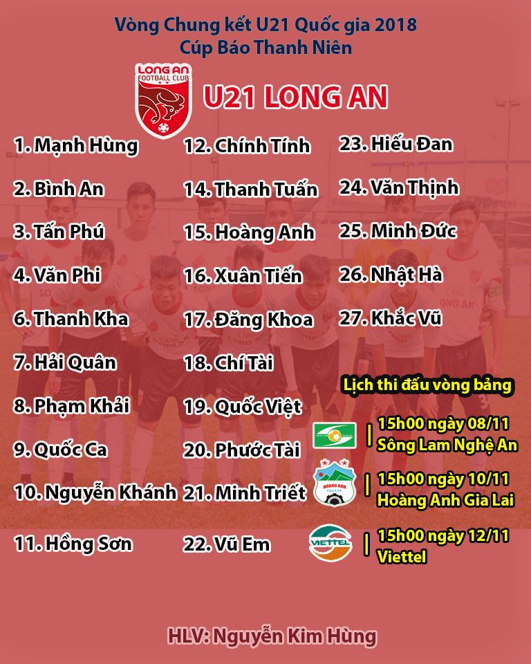 3 lý do tin rằng U21 Long An sẽ tạo nên bất ngờ tại VCK - Bóng Đá