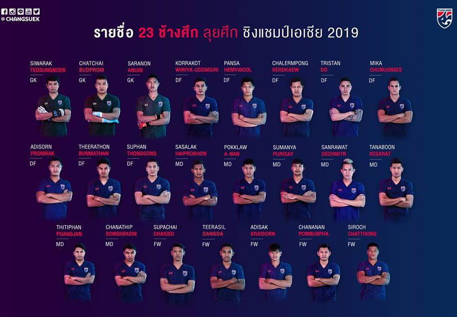 ĐT Thái Lan chốt 23 cái tên dự Asian Cup, quyết lấy lại danh dự sau AFF Cup - Bóng Đá