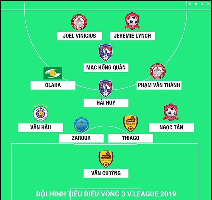 Đội hình tiêu biểu vòng 3 V-League: Sao Việt kiều toả sáng, Maldini ĐNA có tên - Bóng Đá