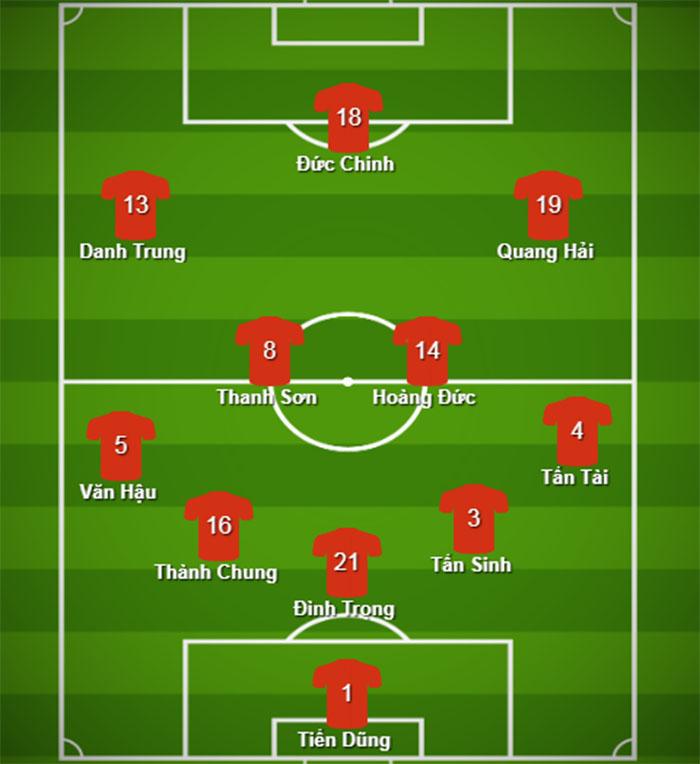 Đội hình ra sân U23 Việt Nam vs U23 Brunei: Quân Hà Nội áp đảo, chỉ có 1 cái tên HAGL - Bóng Đá