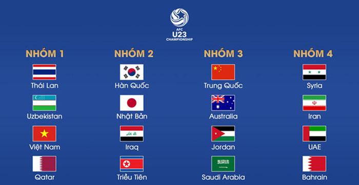 16 đội tuyển tham dự VCK U23 châu Á: U23 Việt Nam xếp hạt giống số 1 - Bóng Đá