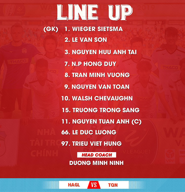 TRỰC TIẾP HAGL vs Than Quảng Ninh: Đội hình dự kiến - Bóng Đá