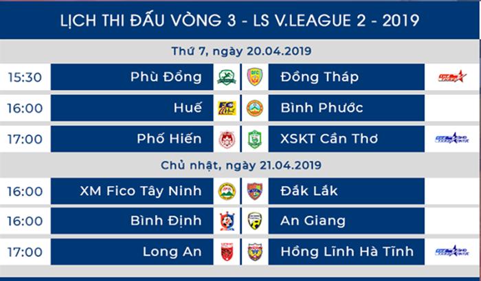 Vòng 2 Hạng Nhất 2019: Long An đụng độ Hà Tĩnh, Phố Hiến tiếp XSKT Cần Thơ - Bóng Đá