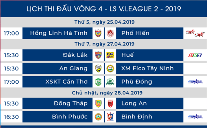 Vòng 4 Hạng Nhất 2019: Tâm điểm derby miền Tây, Hà Tĩnh tiếp Phố Hiến - Bóng Đá
