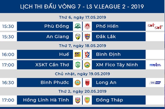Trước vòng 7 Hạng Nhất 2019 - Bóng Đá
