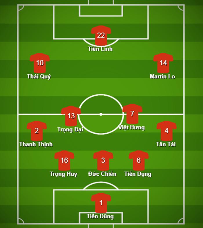 Đội hình ra sân U23 Việt Nam vs U23 Myanmar: Lần đầu cho sao Việt kiều - Bóng Đá