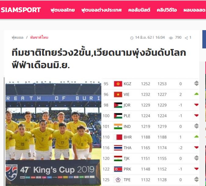 Báo Thái Lan: Voi chiến rớt 2 hạng, vẫn còn kém xa ĐT Việt Nam (Siamsport) - Bóng Đá