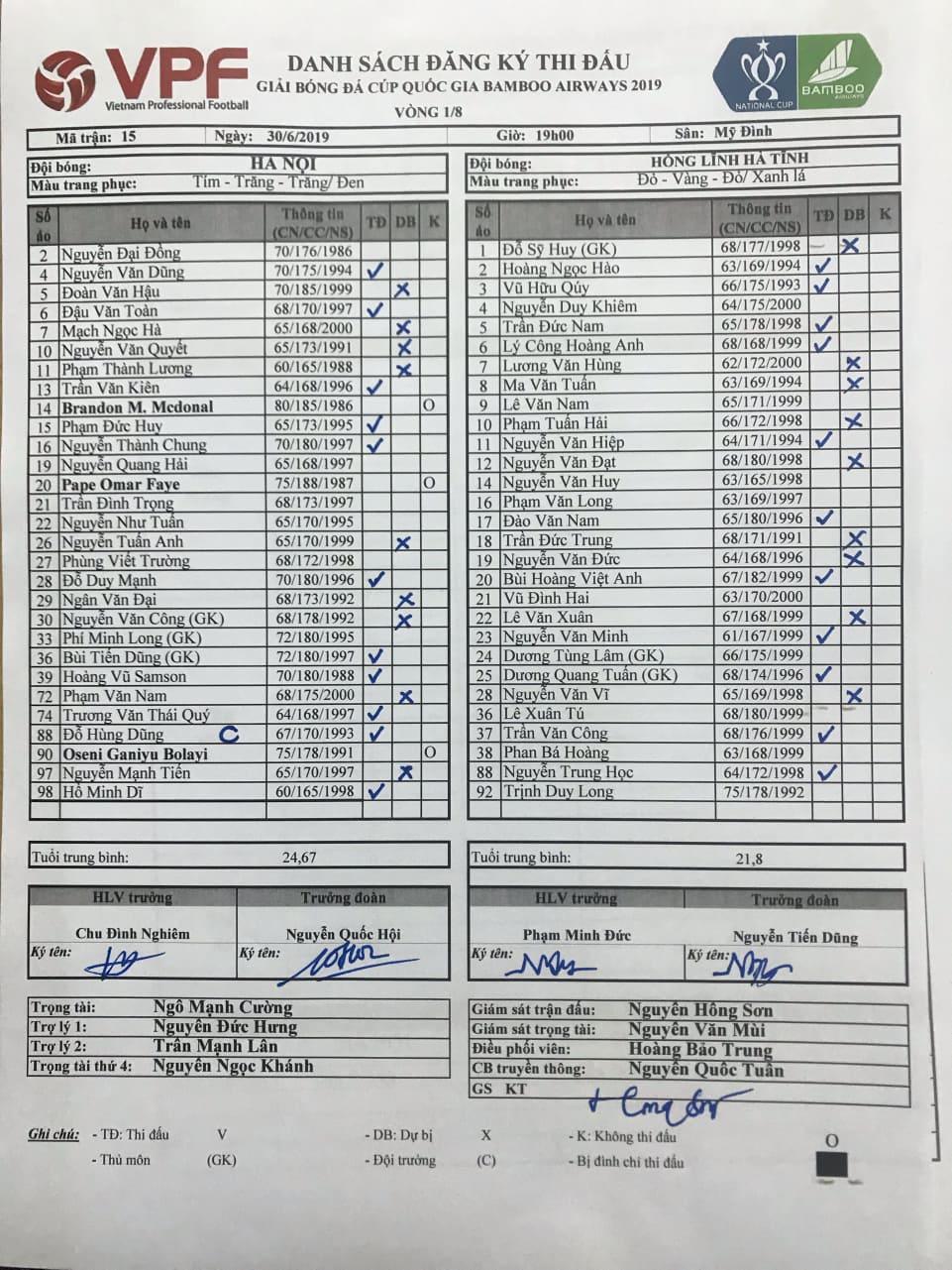 TRỰC TIẾP CLB Hà Nội vs Hồng Lĩnh Hà Tĩnh: Đội hình dự kiến - Bóng Đá