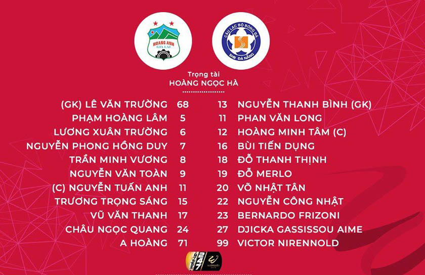 TRỰC TIẾP HAGL vs SHB Đà Nẵng: Đội hình dự kiến - Bóng Đá