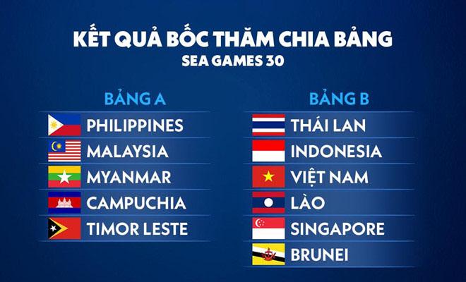 Bốc thăm SEA Games 30 - Bóng Đá