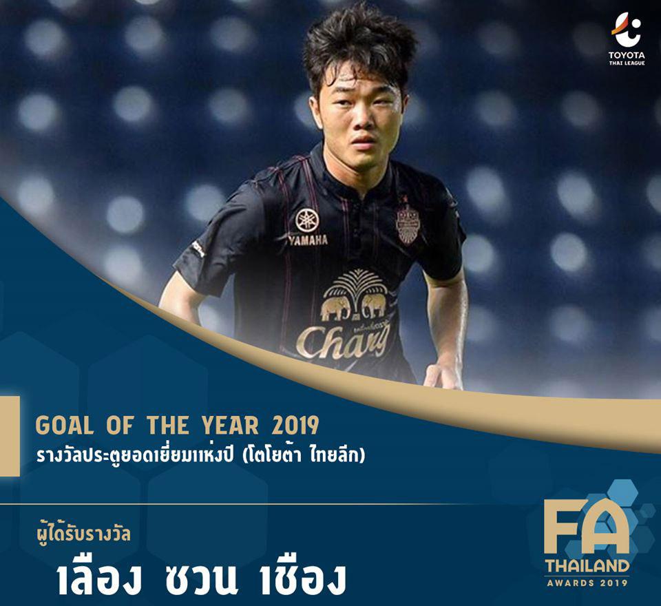 CHÍNH THỨC: Lương Xuân Trường nhận giải thưởng danh giá từ Thai-League - Bóng Đá
