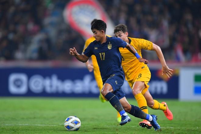 Sau trận U23 Thái Lan vs U23 Australia - Bóng Đá