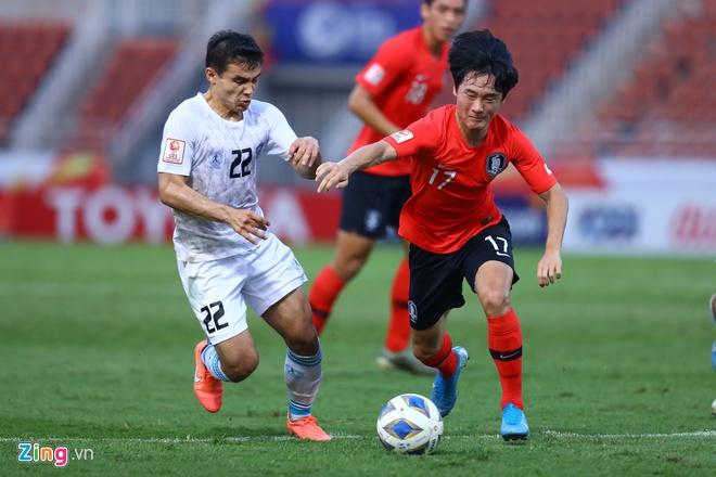 Sau trận U23 Trung Quốc vs Iran, Uzbekistan vs Hàn Quốc - Bóng Đá