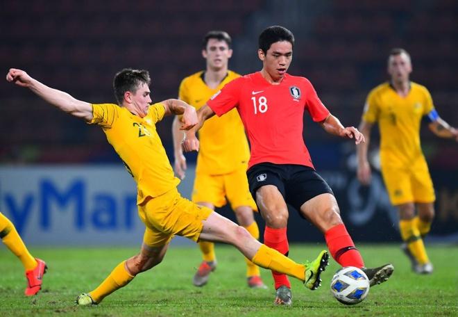 Sau trận Austrlia  vs Hàn Quốc - Bóng Đá