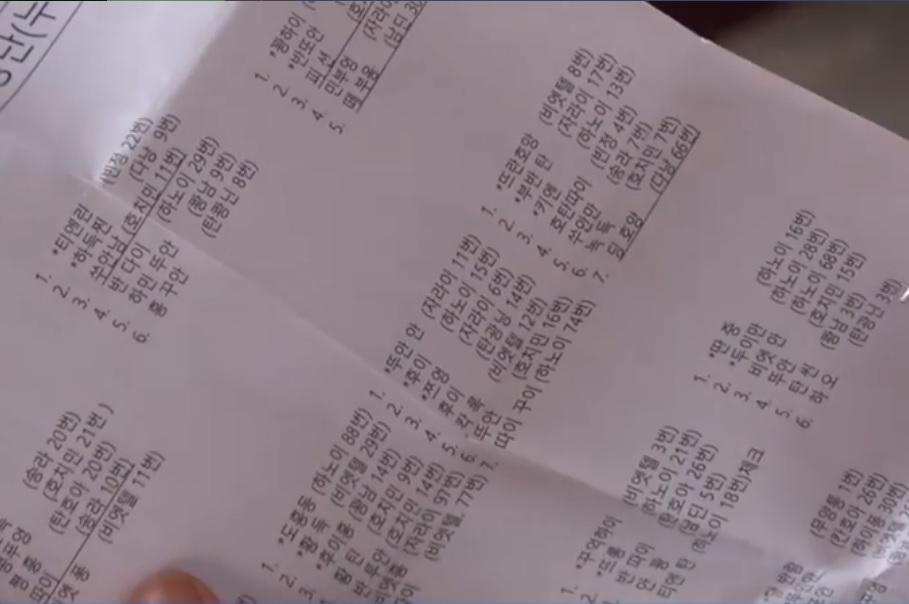 Rò rỉ danh sách cầu thủ được bổ sung cho ĐT Việt Nam của thầy Park - Bóng Đá