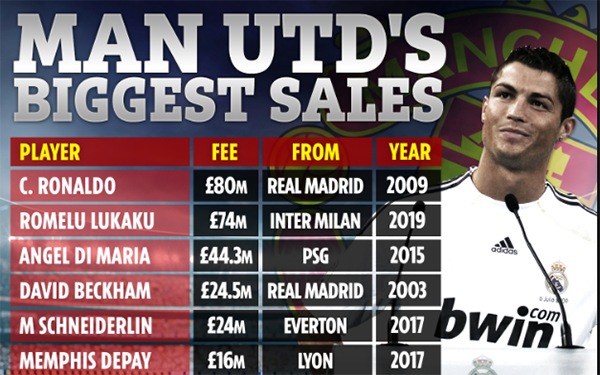 Được Real để mắt, Bruno sẽ phá kỷ lục phi vụ bán đắt nhất của Man Utd? - Bóng Đá