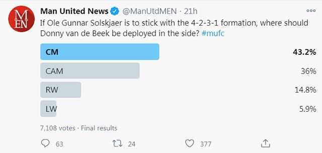 Solskjaer đau đầu vì Van de Beek, các CĐV Man Utd đã tìm ra câu trả lời - Bóng Đá