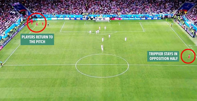 HÀI HƯỚC: Cầu thủ Anh lén lút ghi bàn gỡ hòa khi Croatia đang ăn mừng - Bóng Đá