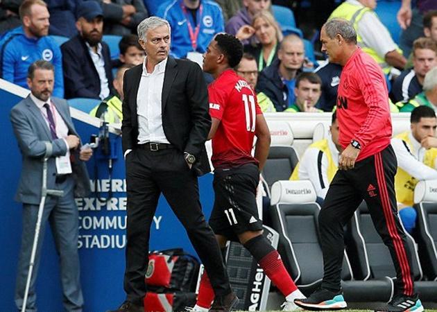 'Martial đá dở, đừng đổ lỗi cho Mourinho' - Bóng Đá