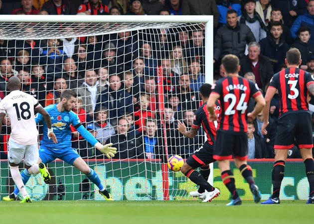 Mourinho đã nói gì ngay trước bàn thua của Man Utd? - Bóng Đá