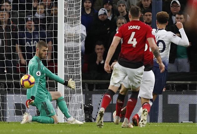 'Tottenham không phải Liverpool hay Man City' - Bóng Đá