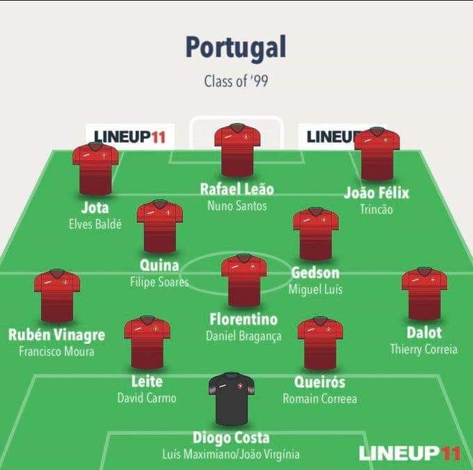 Đội hình 'Class of 99' đầy hứa hẹn của Bồ Đào Nha: 'CR7 2.0'; 'Tương lai M.U' - Bóng Đá