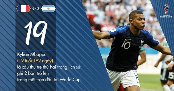 Kylian Mbappe: 'Nhà vua' tương lai của bóng đá thế giới? - Bóng Đá