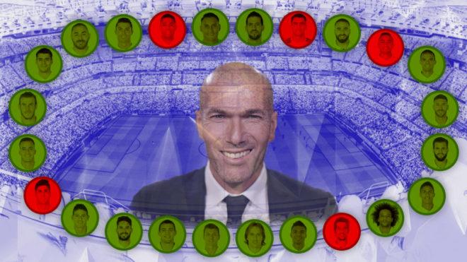 Bí quyết của Zidane: Tự do và bình đẳng