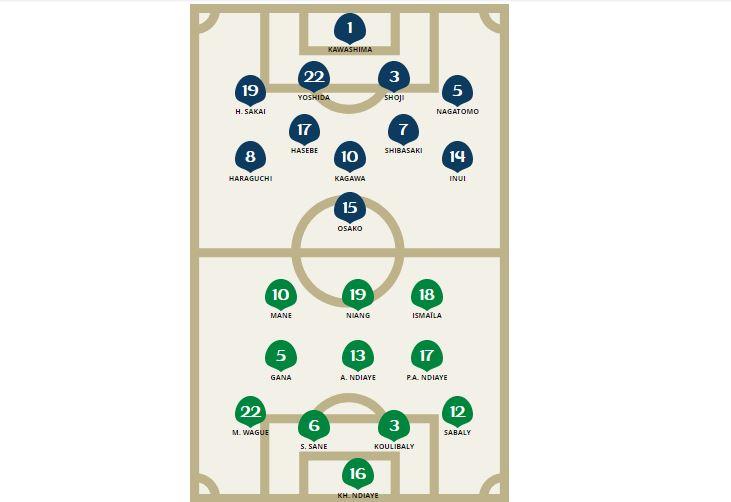 1 bàn, 1 kiến tạo và 1 điểm: Inui đưa Nhật Bản tiến sát vòng 16 đội - Bóng Đá