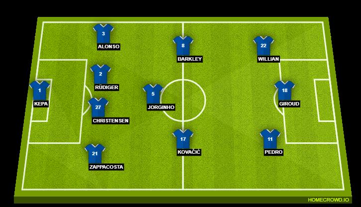 Đội hình dự kiến Chelsea - Slavia Prague: Khó có bất ngờ. - Bóng Đá
