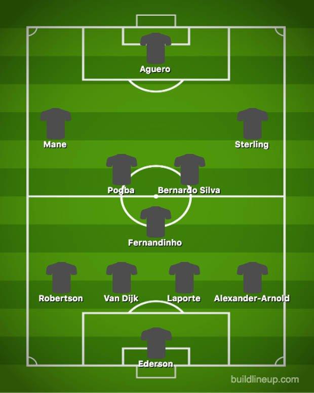 Tranh cãi xung quanh việc Paul Pogba lọt vào đội hình tiêu biểu của PFA - Bóng Đá