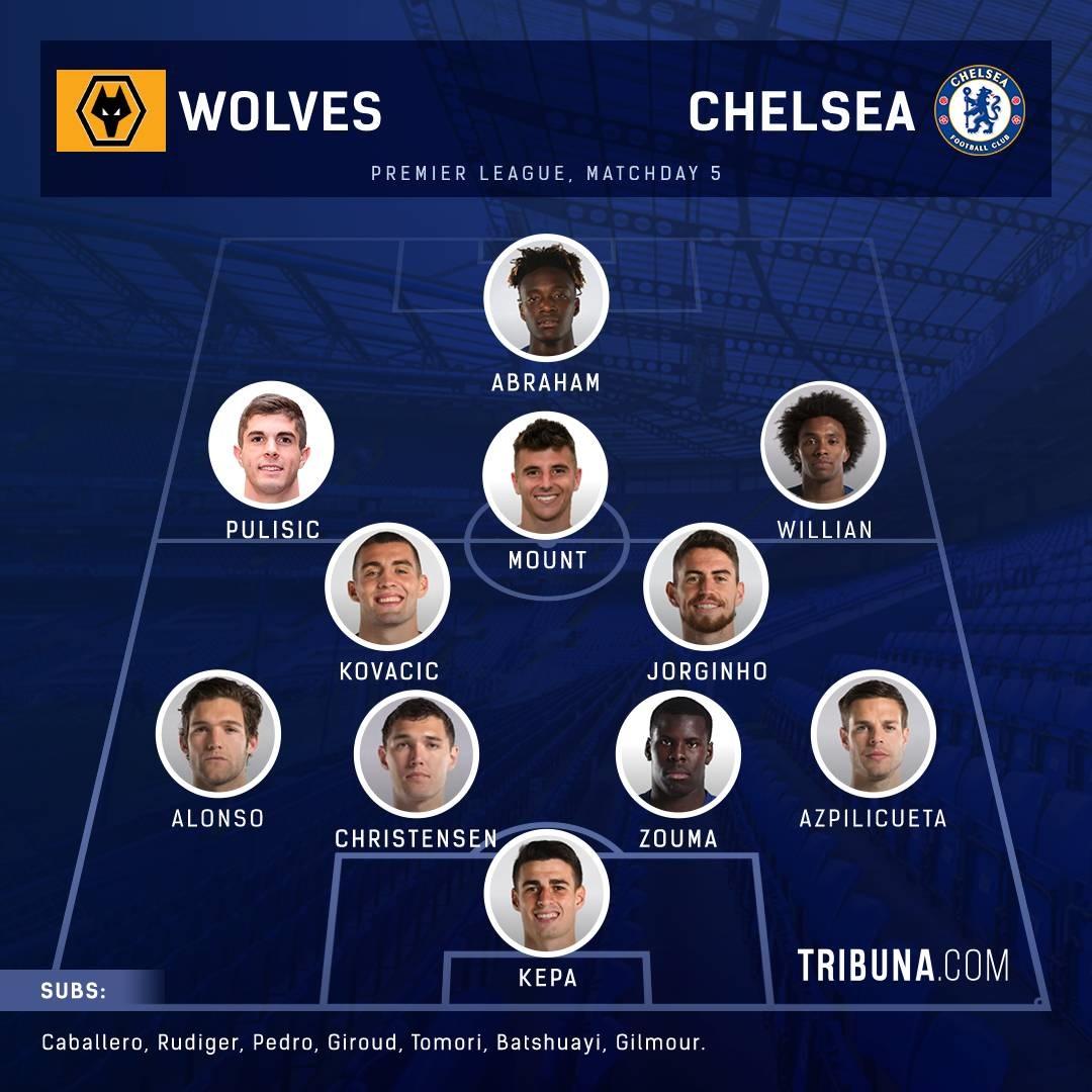 Thể thao 24h:Lampard có thể sử dụng đội hình nào ở trận gặp Wolves?