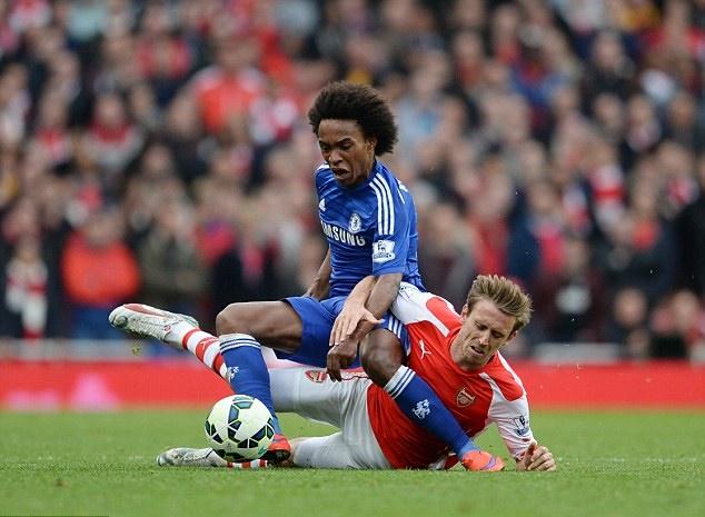Willian gửi 'chiến thư' đến Arsenal trước derby London - Bóng Đá