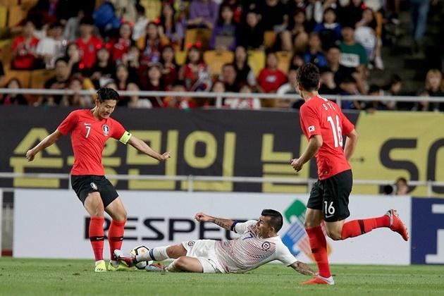 5 điểm nhấn Hàn Quốc - Chile: - Bóng Đá