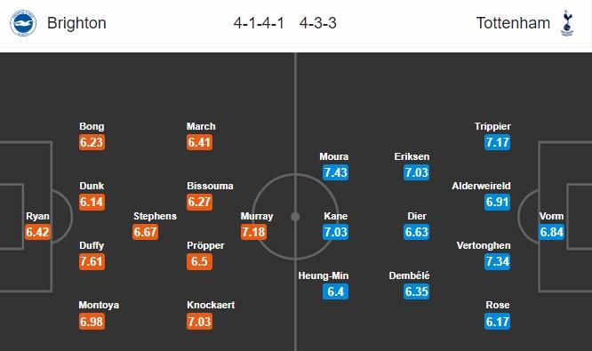 23h30 ngày 22/09, Brighton vs Tottenham Hotspur: Chặn đứng đà tụt dốc - Bóng Đá