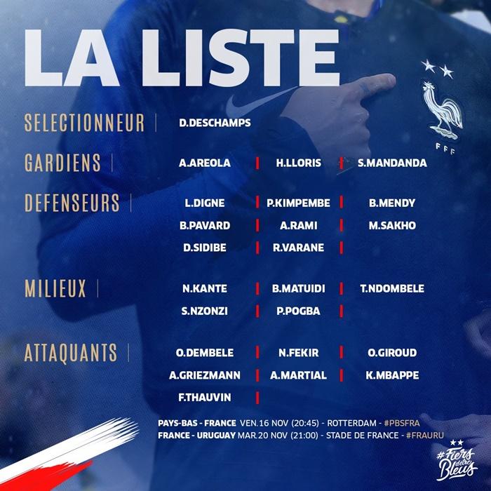 Anh, TBN, Pháp triệu tập: 3 kẻ thắng và 3 người thua - Bóng Đá