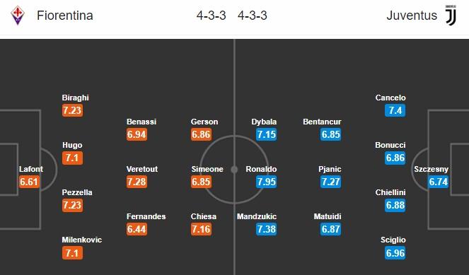 0h00 ngày 02/12, Fiorentina vs Juventus:  - Bóng Đá