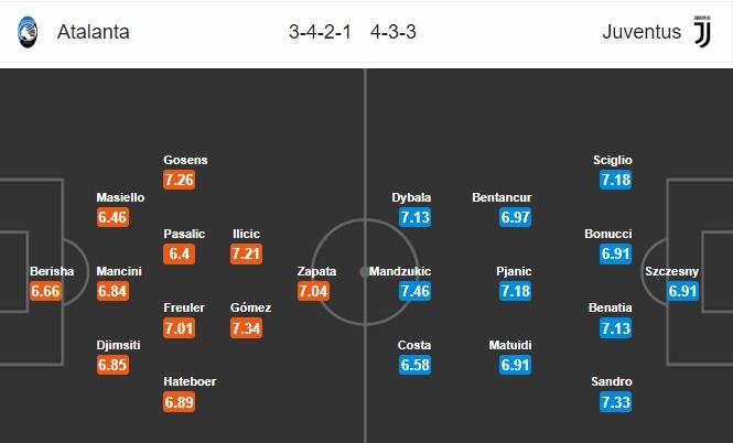 21h00 ngày 26/12, Atalanta vs Juventus: Giải mã hiện tượng - Bóng Đá