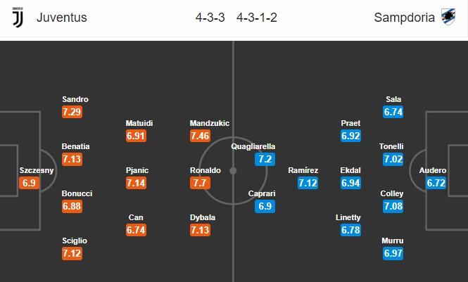 18h30 ngày 29/12, Juventus vs Sampdoria: Đại tiệc cuối năm - Bóng Đá