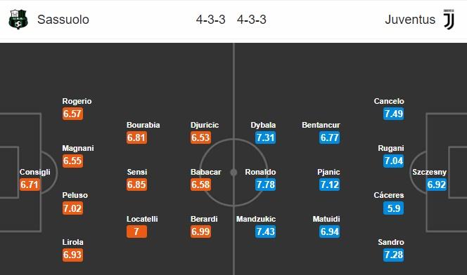 00h00 ngày 11/02, Sassuolo vs Juventus:  - Bóng Đá