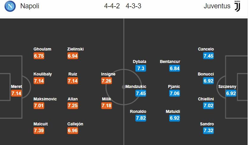 21h00 ngày 24/02, Bologna vs Juventus: Trút giận! - Bóng Đá