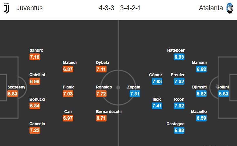01h30 ngày 20/05, Juventus vs Atalanta: Giông tố tại Allianz - Bóng Đá